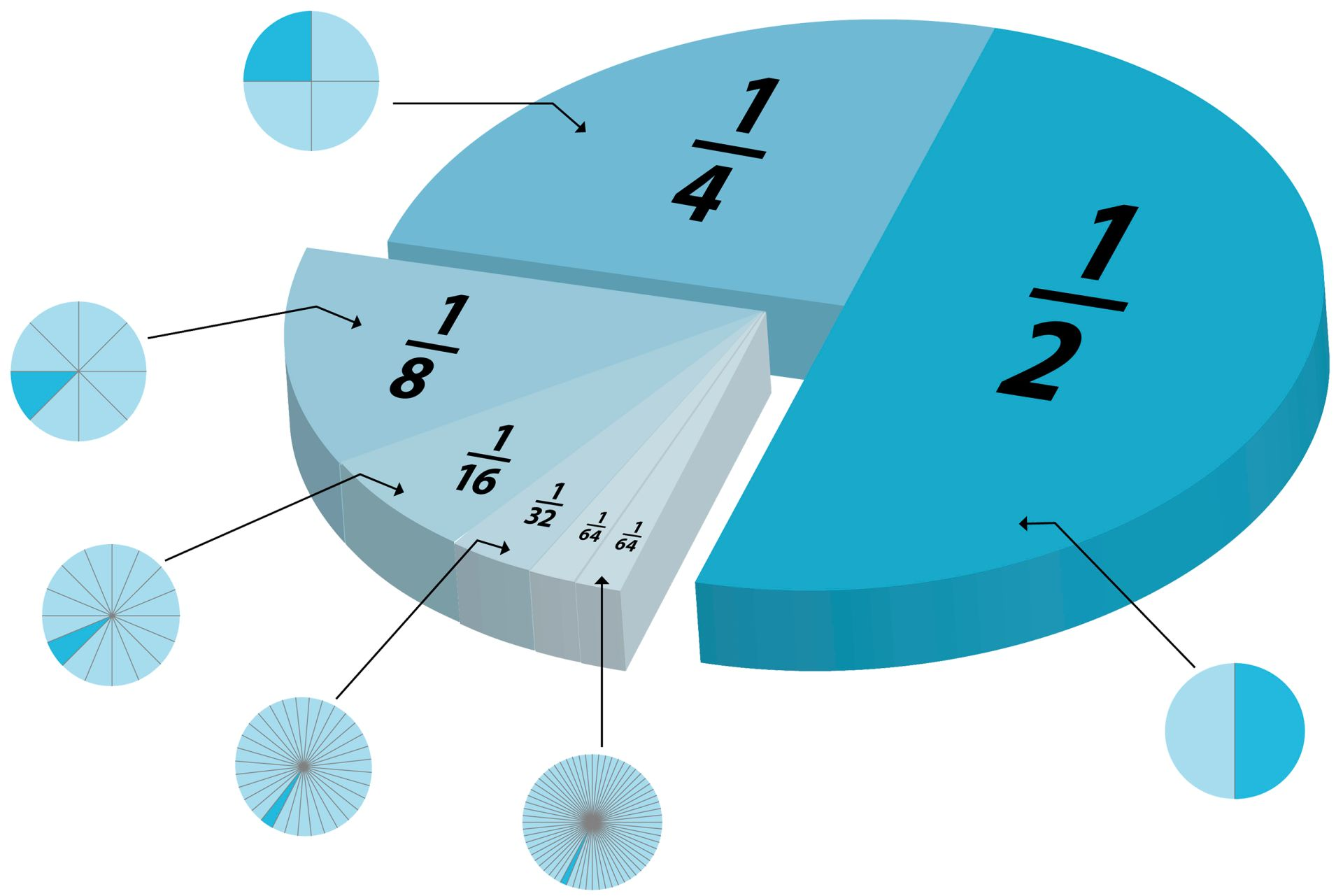 fractions for kids how to do fractions dk find out