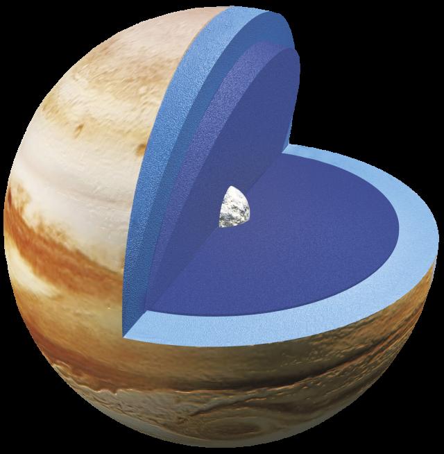 Jupiter Facts For Kids Jupiter Planet Facts Dk Find Out