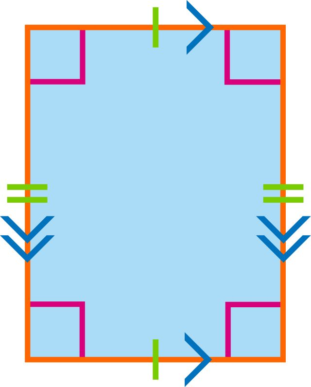 how to teach parallel sides