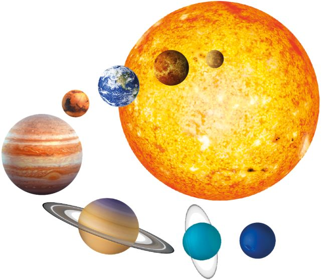 Solar System Planets Order of the 8 (or 9) Planets