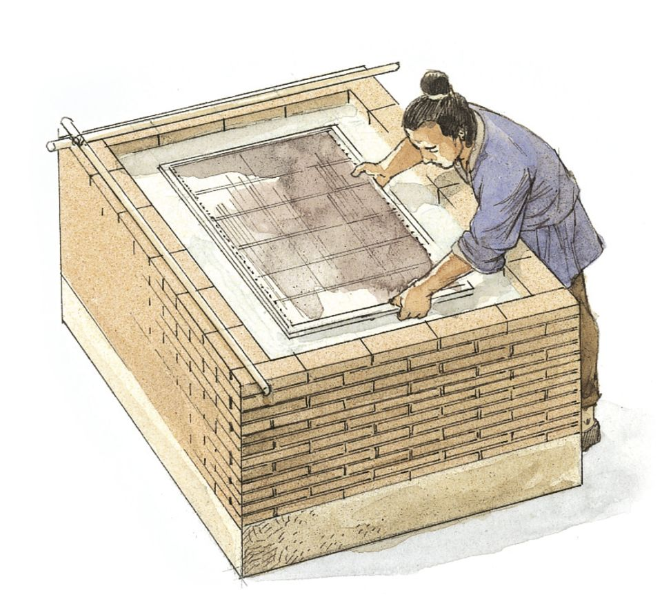 paper used for making money Four great inventions of ancient china printing and the compass are four great inventions by ancient chinese hemp fiber and silk were used to make paper but.