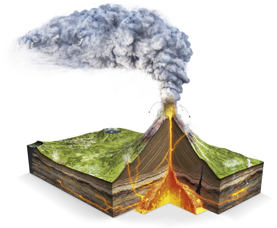 Volcanoes Quiz Quiz About Volcanoes Dk Find Out