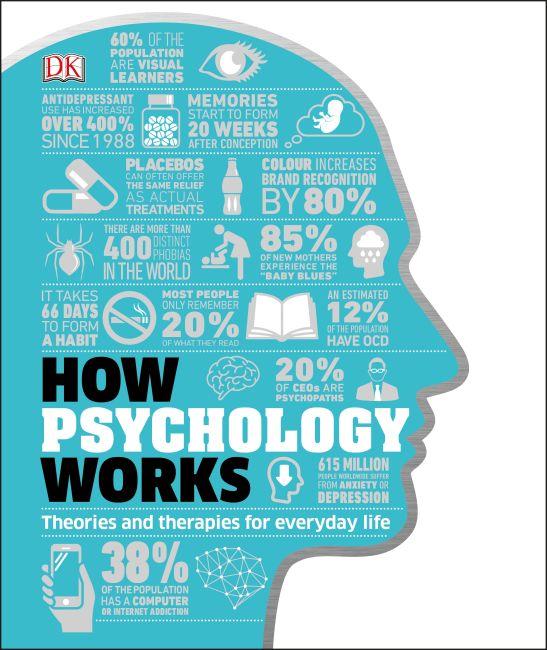 Hardback cover of How Psychology Works