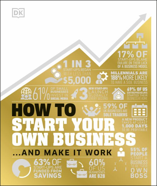 Hardback cover of How to Start Your Own Business
