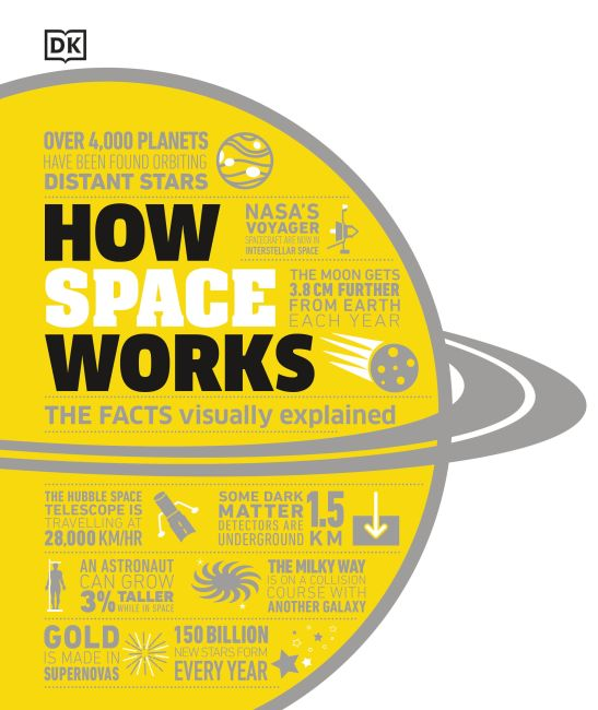 Hardback cover of How Space Works