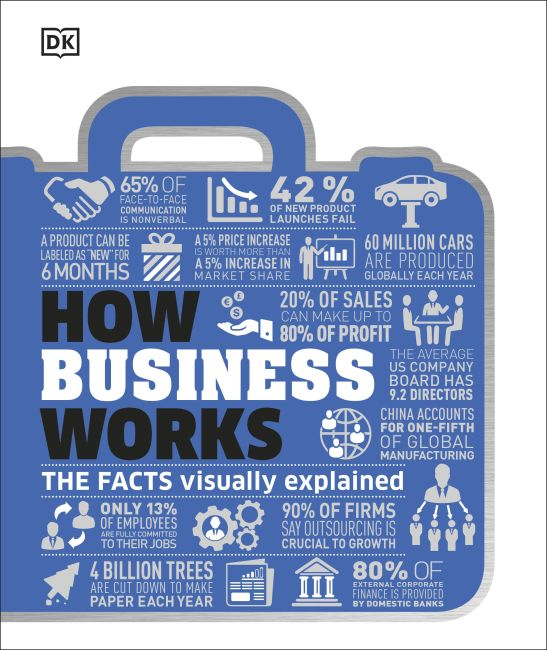 Hardback cover of How Business Works