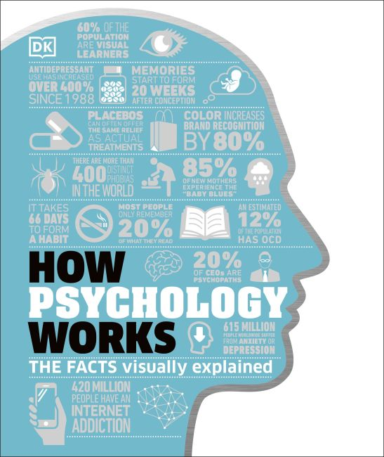 Hardback cover of How Psychology Works