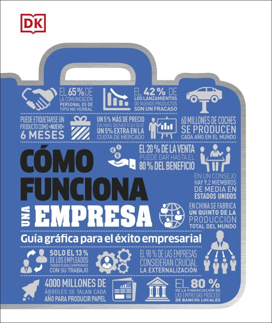 Hardback cover of Como Funciona una Empresa