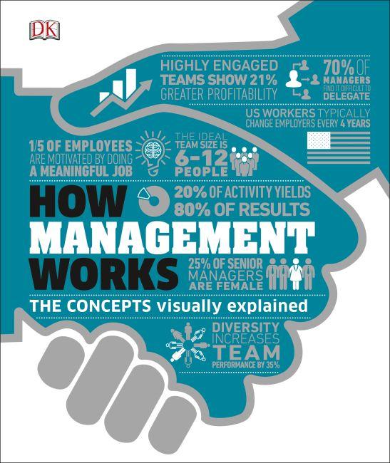 Hardback cover of How Management Works