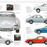 Thumbnail image of The Classic Car Book - 1