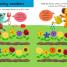 Thumbnail image of Number Skills - 1