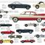 Thumbnail image of Cars, Trains, and Planes - 2