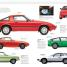 Thumbnail image of The Classic Car Book - 3