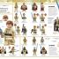 Thumbnail image of Ultimate LEGO Star Wars - 4