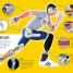 Thumbnail image of DKfindout! Human Body - 4