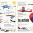 Thumbnail image of The Big Noisy Book of Things That Go - 3