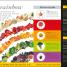 Thumbnail image of Are You What You Eat? - 3