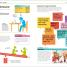 Thumbnail image of Help Your Kids with Study Skills - 3