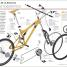 Thumbnail image of Manual Completo de la Bicicleta - 4