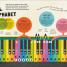 Thumbnail image of Music and How it Works - 2