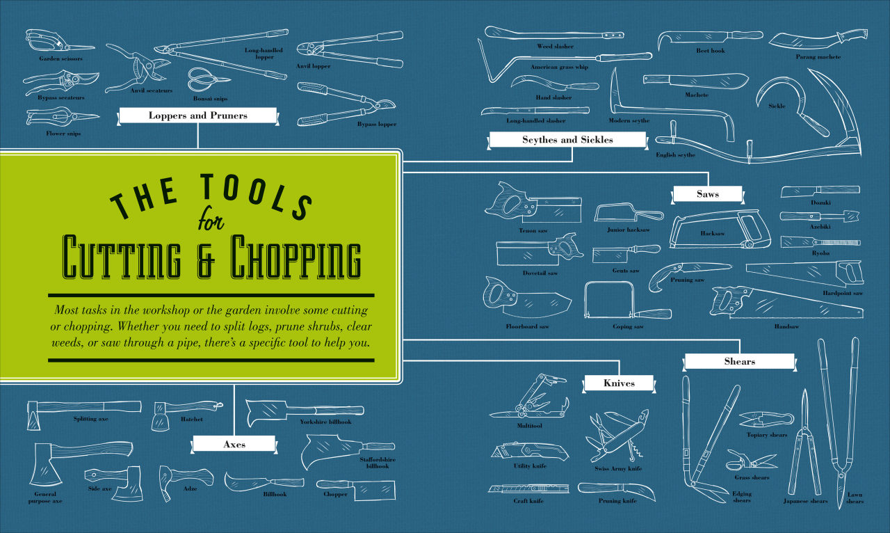 Why You Need The Tool Book in Your Toolbox (or On Your Gifting List ...