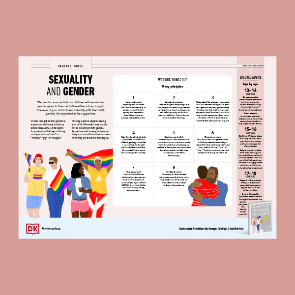 A Parent's Guide to Sexuality and Gender pdf excerpt from What's My Teenager Thinking