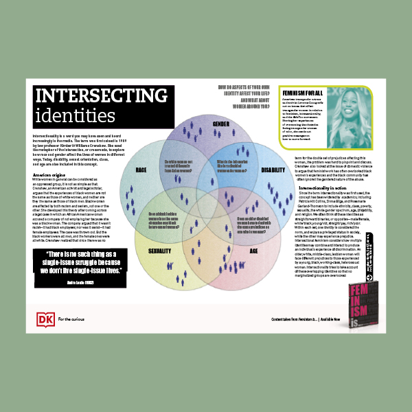 Intersecting Identities: A guide for teens from Feminism Is... pdf