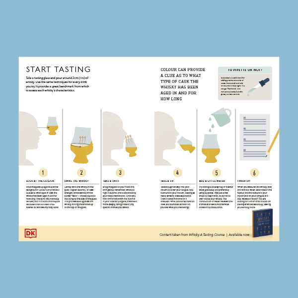 Whisky Tasting Course pdf