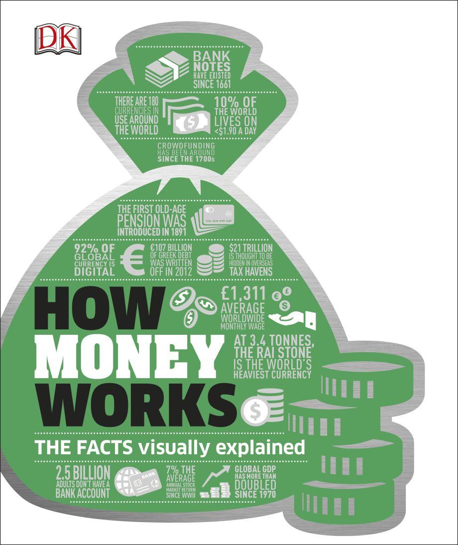 How Digital Currency Works   Basic Description   BitIRA®