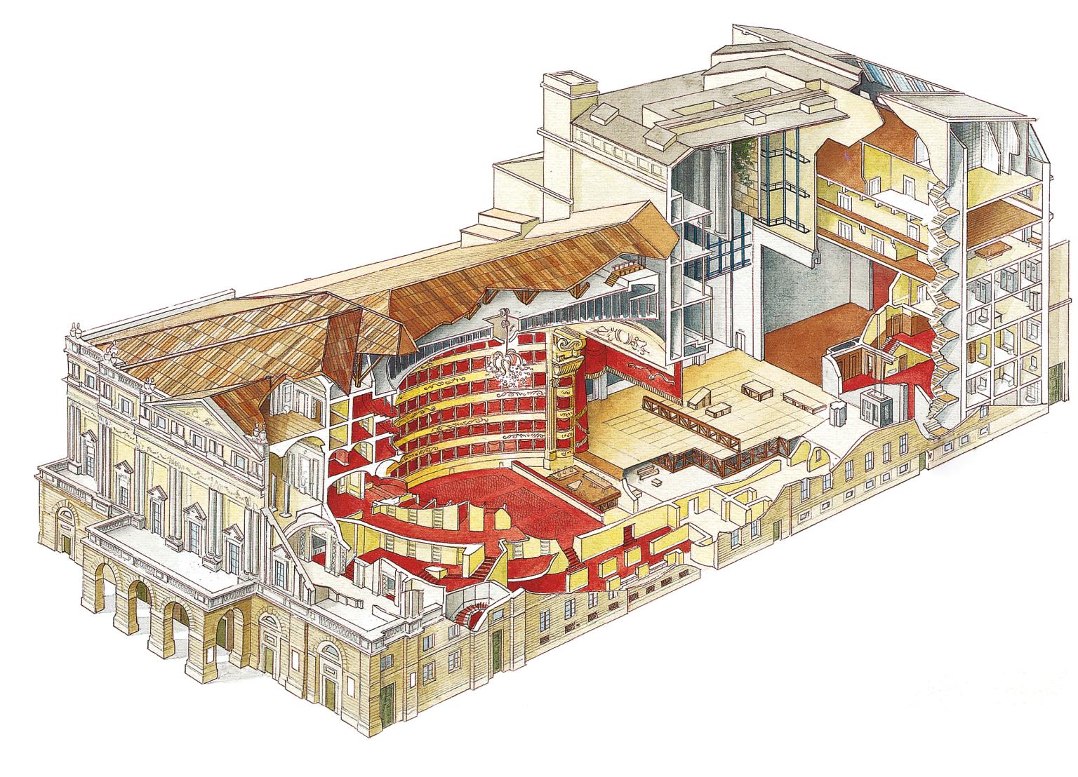 Teatro Alla Scala Illustration Dk Eyewitness Travel