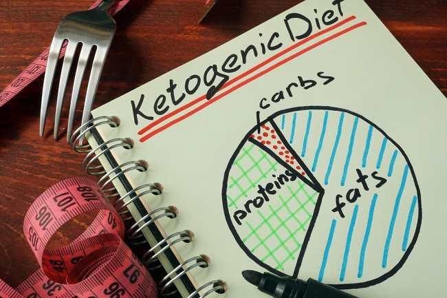 Mengenal Diet Ketogenik dan Manfaatnya - Alodokter
