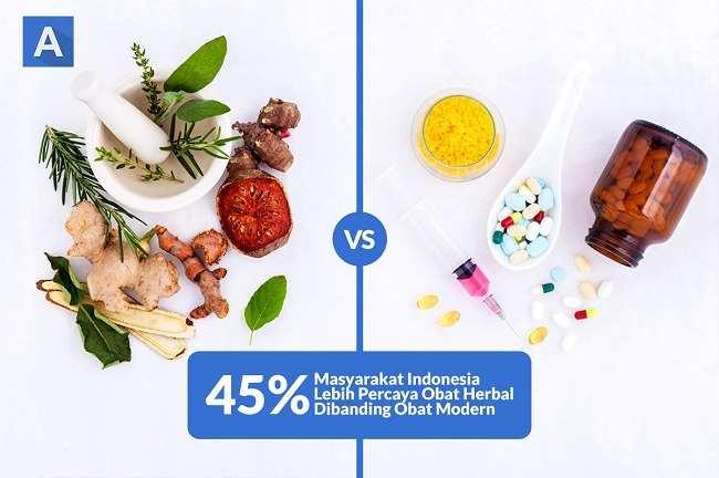 45% Masyarakat Indonesia Masih Lebih Percaya Obat Herbal Dibanding Obat Modern - Alodokter