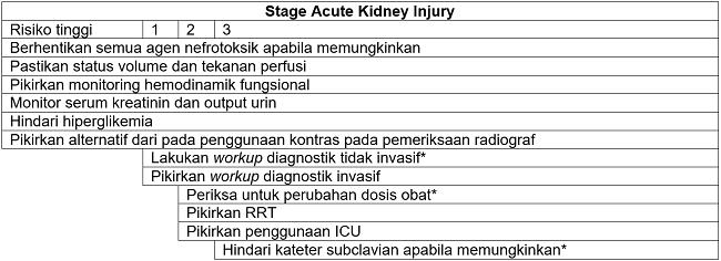 Diagnosis dan Penatalaksanaan Artritis Gout di PPK 1
