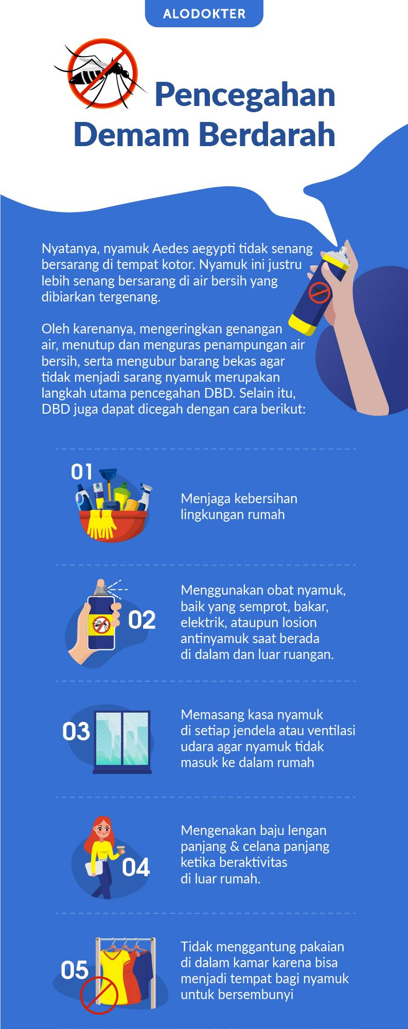 Fakta-Fakta dan Pencegahan DBD - Alodokter