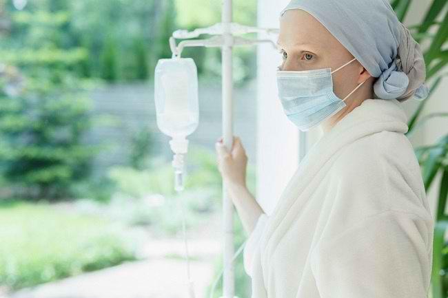 Dampak COVID-19 pada Penderita Kanker dan Langkah Pencegahannya - Alodokter