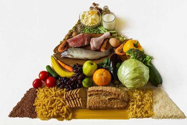 Memahami Piramida Makanan sebagai Panduan Makan Sehat Anda - Alodokter