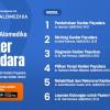 Kanker Payudara E-course