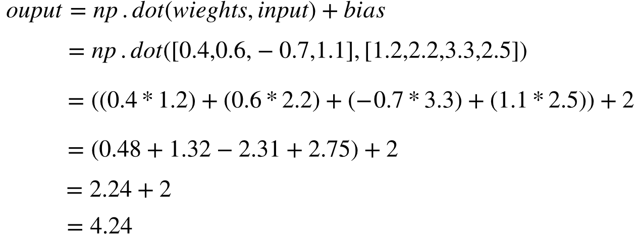 Calculation of Dot Product