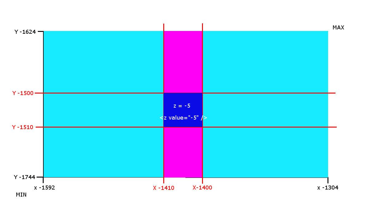 Tutorial add modify water in GTA 5 (water xml) | <alebal web
