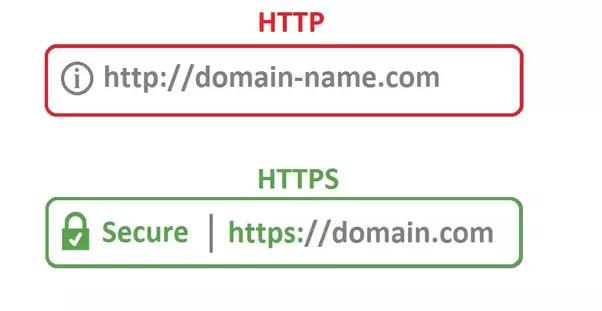 Http to https usando apache conf file   <alebal web Blog>