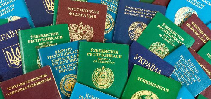 Процесс получение рвп для иностраные гражданины