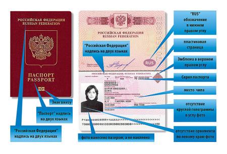 Копии документов для биометрического загранпаспорта