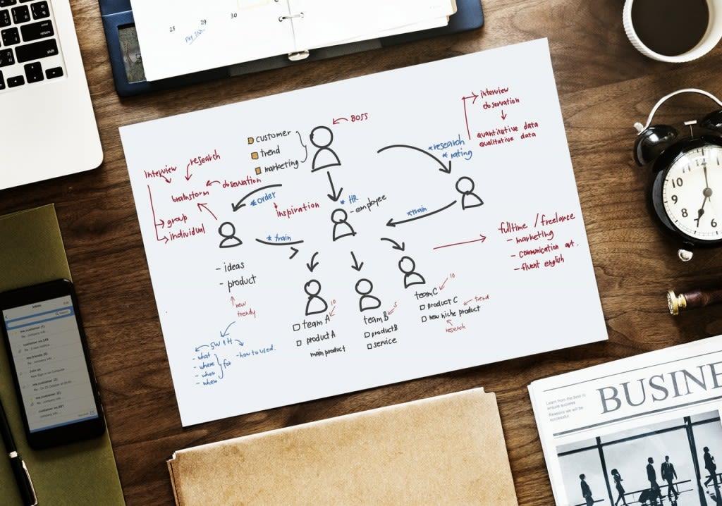 Website content Audit guide