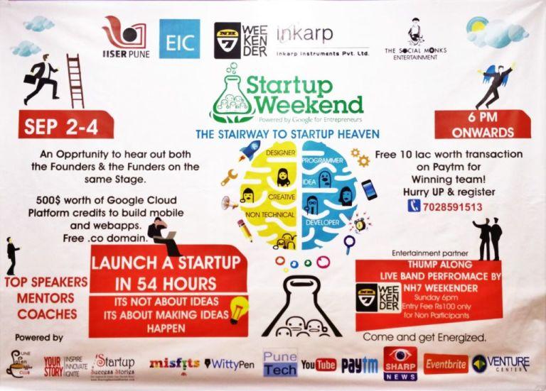 startup weekend Pune