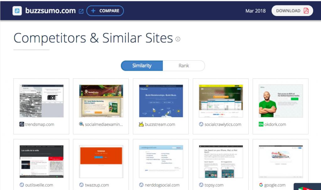 Similar Web BuzzSumo