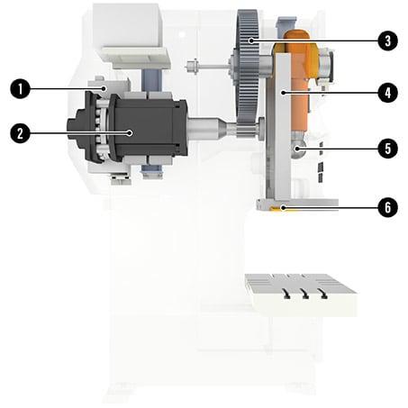 AIDA NC Gap Frame Mechanical Press Cutaway Graphic