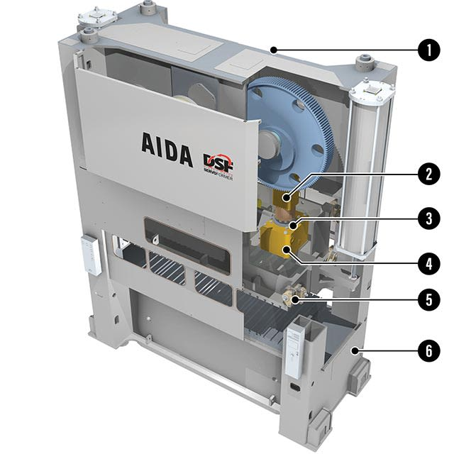 AIDA MCX Progressive Die and Transfer Mechanical Stamping Press Cutaway Graphic