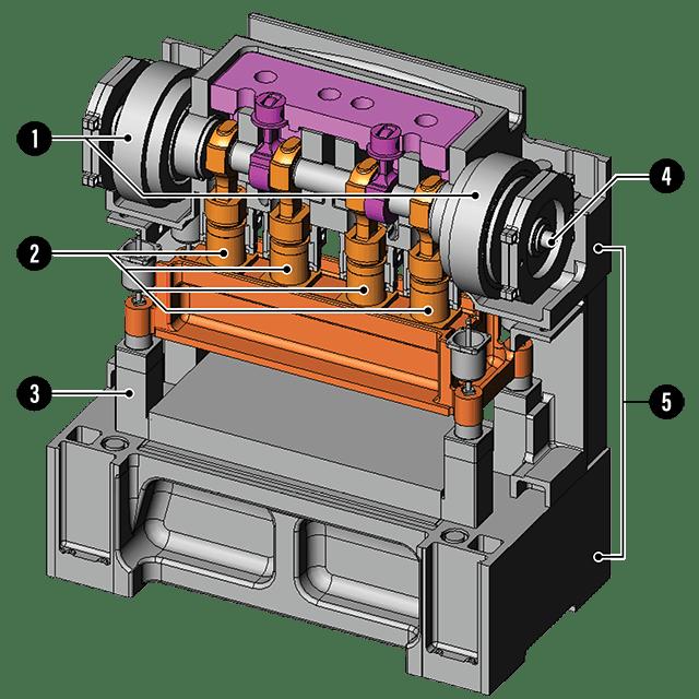 AIDA MSP High Speed Press Cutaway Graphic