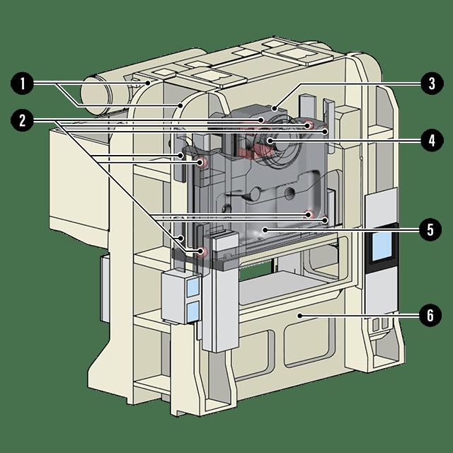 AIDA ULX Ultra-High Precision Mechanical Press Cutaway Graphic