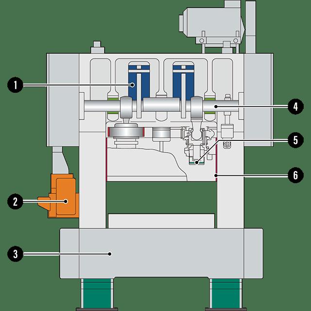 AIDA HMX High Speed Press Cutaway Graphic